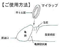 マイラップ使用方法.jpg
